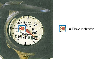 Water meter flow indicator
